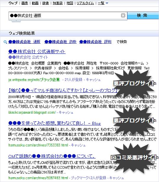 検索結果に悪評ブログ